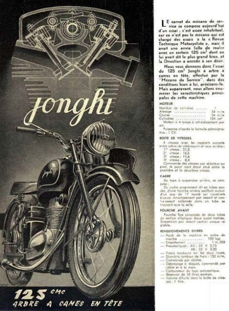 jonghi_125cc_1949_advert