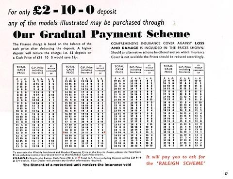 27-financing.jpg